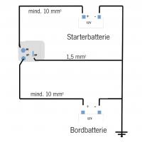 Купить онлайн Батарейное изолирующее реле E772V2, 12В / 120А (кратко 180А)